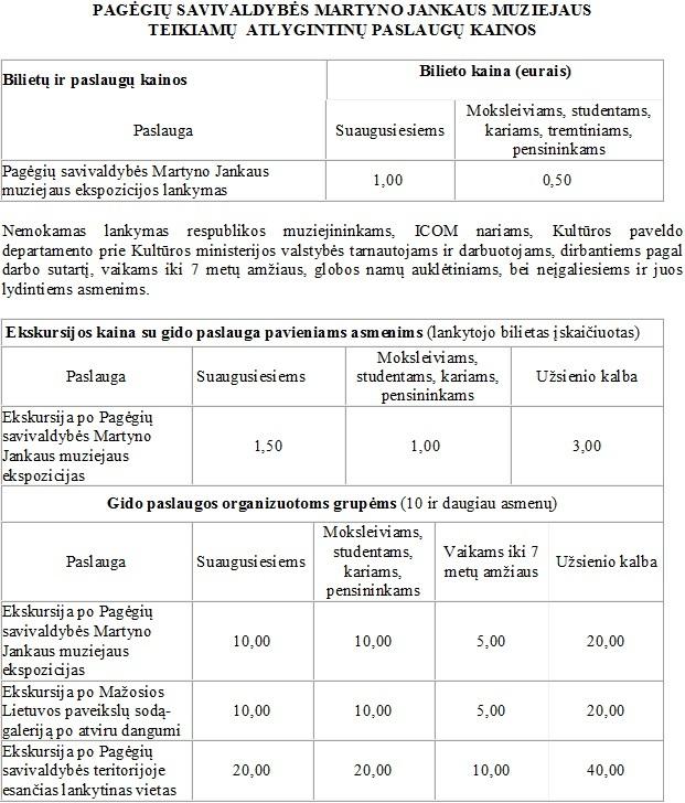 Pagėgių savivaldybės Martyno Jankaus muziejaus teikiamų atlygintinų paslaugų kainos